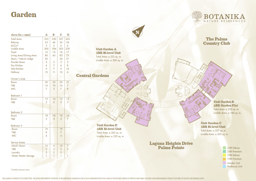 Botanika Nature Residences Condominium Filinvest City Alabang Muntinlupa Filinvest Land Inc Pre Selling