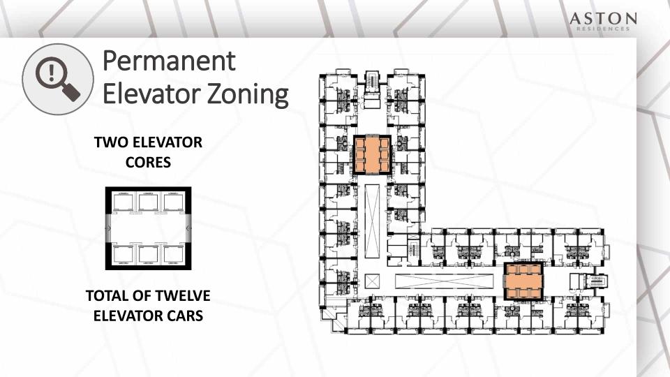 Aston Residences Condominium Dominga Street Pasay Metro Manila Dmci Homes Pre Selling